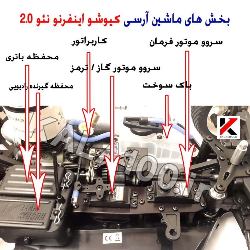 آشنایی با بخش های فنی و قطعات ماشین کنترلی کیوشو جهت سهولت در استفاده