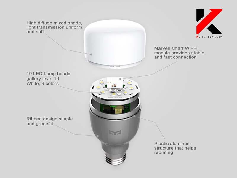 نمایندگی اصلی و مرکزی خرید لامپ هوشمند Yeelight شیائومی در ایران، تهران و شیراز به قیمت ارزان